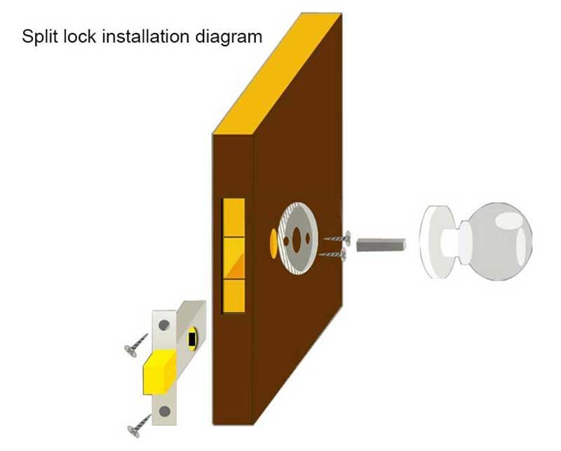 knobs (2)